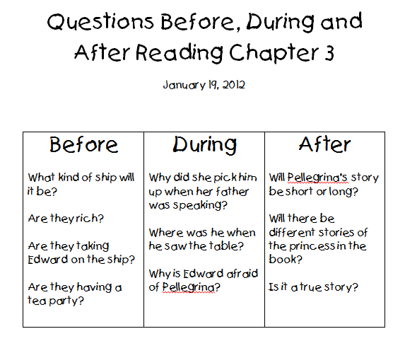 chapter 3 questions Of mice and men chapter 3 the questions below fall into two broad categories in the first group you have ones based around the factual events in the novel.